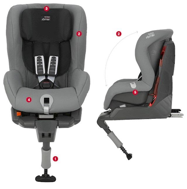 romer autostoel safefix plus duidelijke foto