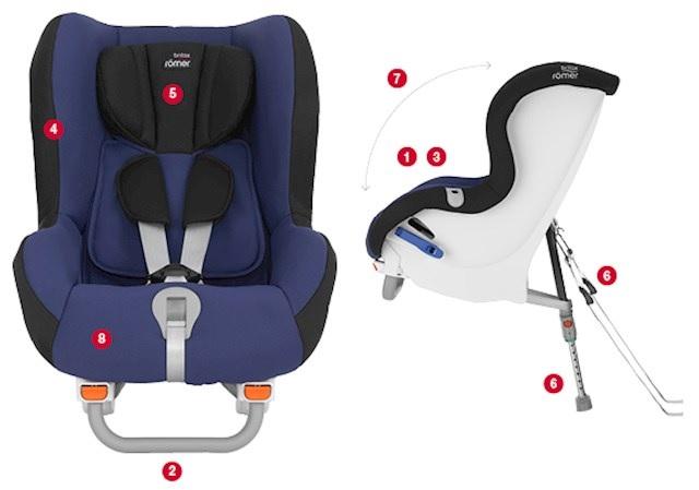 romer maxy way autostoel