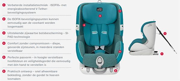 blikvangers romer trifix autostoel